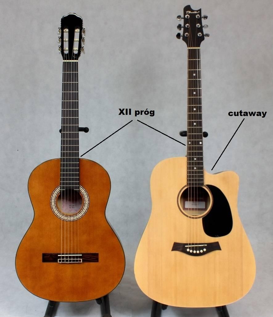 różnice gitara akustyczna a klasyczna