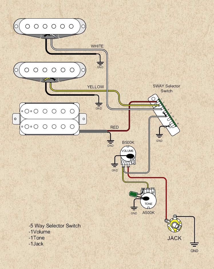 Schemat połączeń układu przetworników SSH