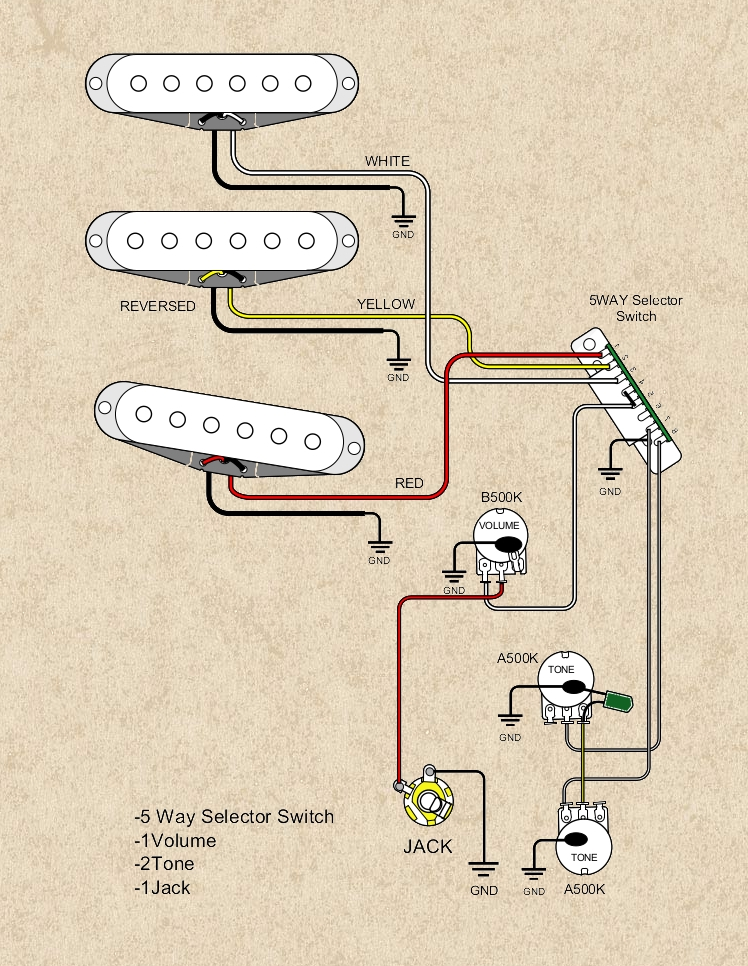 Schemat połączeń układu przetworników SSS